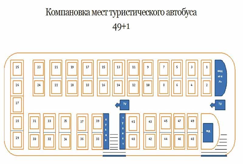Схема мест в экскурсионном автобусе